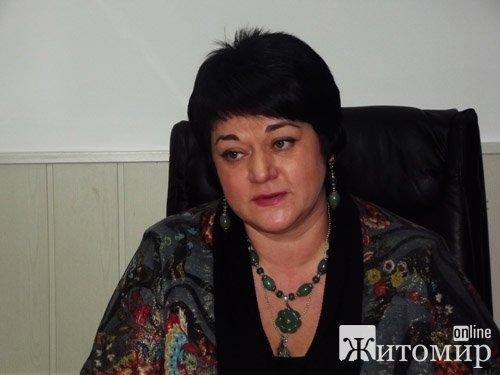 27 березня Житомирський муздрамтеатр ім. І.Кочерги святкує День Театру