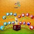 Евро-2012 Немецкие эксперты: На Евро-2012 Россия выйдет в плей-офф, Украина - нет