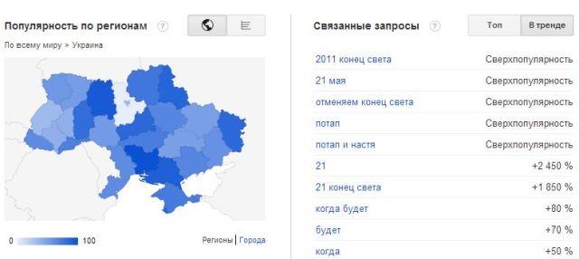 Конец света 2012. ТОП-9 украинских апокалипсисов