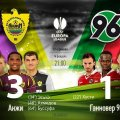 Анжи - Ньюкасл Юнайтед - 0:0. ВІДЕО