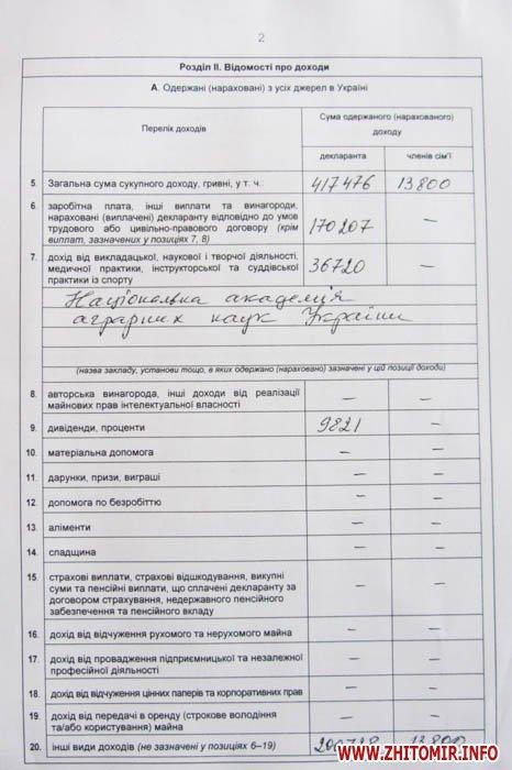 Житомирский губернатор Сергей Рыжук за год получил 200 тыс.грн. пенсии и положил на счет 170 тысяч