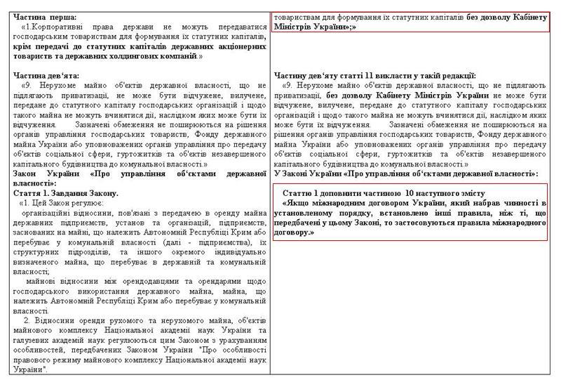 """""""Трубу"""" почали віддавати Росії (аналіз законопроекту). За все буде """"віддуватися"""" житомирський депутат Едуард Ставицький"""