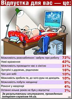 «Ол інклюзів» по-українськи:пляж, сім'я, картопля-фрі...