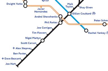 В честь Андрея Шевченко в Лондоне назвали станцию метро