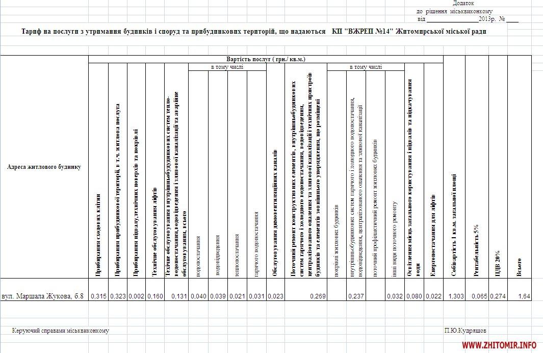 В Житомирі збираються встановити тарифи на компослуги в новому будинку для військовослужбовців