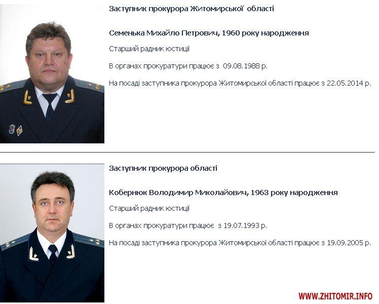Новым заместителем прокурора Житомирской области стал Юрий Козлов