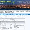 Влада Житомира здає в оренду 52 приміщення комунальної власності