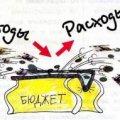Доходи та видатки бюджету Житомирщини за 9 місяців