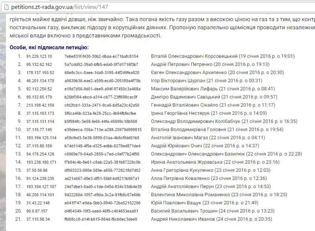 """Житомиряни """"накручують"""" голоси, підписуючи петиції на сайті міськради"""