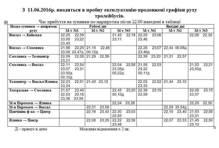 У Житомирі почали курсувати нічні тролейбуси за трьома маршрутами