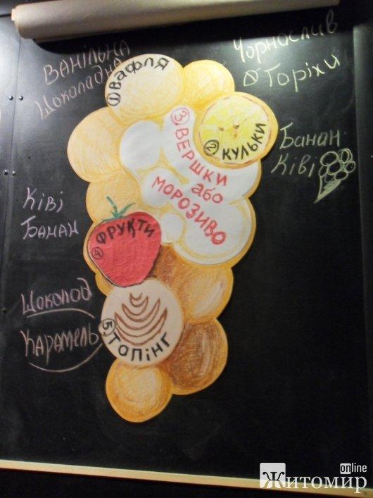 У житомирській кав'ярні «Кофеджіо» підбирають симфонію настрою кожному клієнту