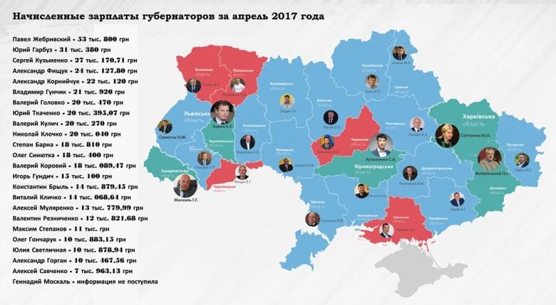У квітні Ігор Гундич отримав 15 тис. грн. зарплати і за рівнем доходів опинився в середині рейтингу голів ОДА