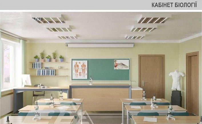 Цьогоріч на Житомирщині в кабінети опорних шкіл закуплять нове обладнання, яке обійдеться у понад 14 млн гривень