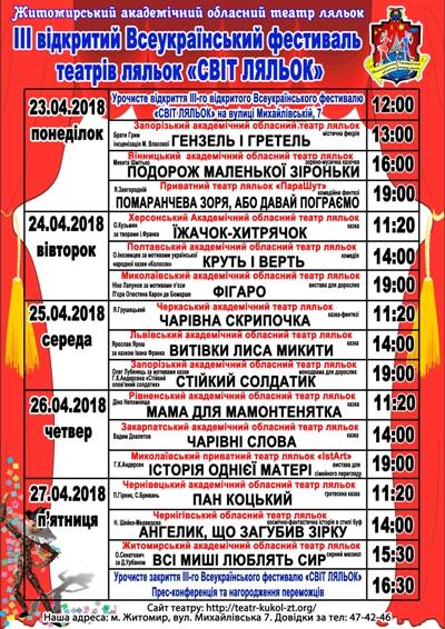 Житомир прийматиме Всеукраїнський фестиваль театрів ляльок «Світ ляльок»