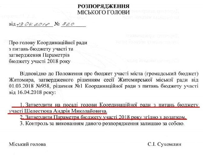 Сухомлин затвердив на посаді нового голову Координаційної ради з питань бюджету участі