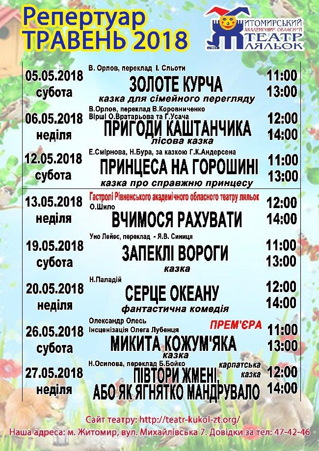 Репертуар Житомирського обласного театру ляльок на травень