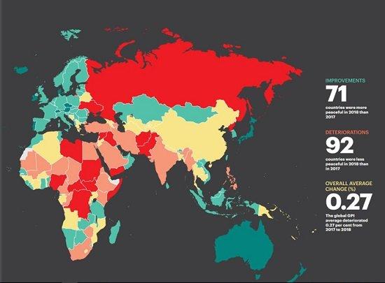 Україна і Росія увійшли в ТОП найменш миролюбних країн світу