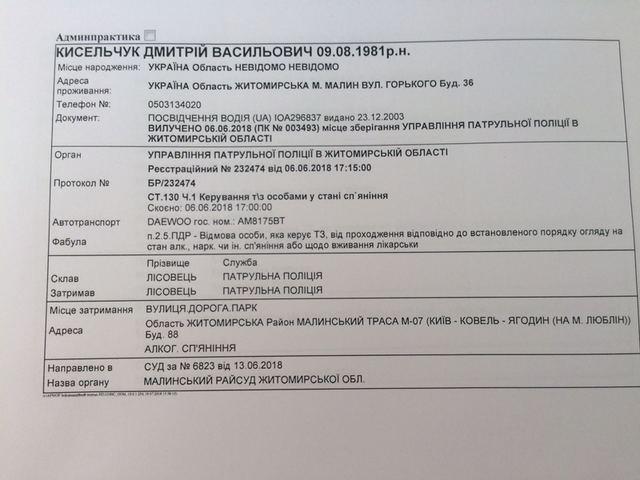 Голова Малинської РДА домовився у суді про виправдальний вирок?