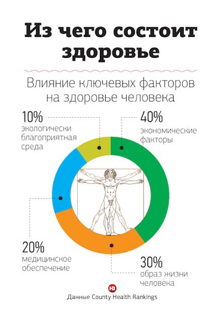 Украинцы становятся самой больной нацией Европы из-за пьянства, нездорового питания и пустых кошельков