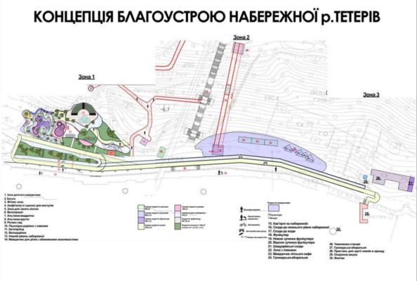 Житомир отримає 12 млн грн. на реконструкцію набережної річки Тетерів