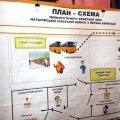 На Житомирщині провели спеціальні навчання для евакуації населення у разі НС