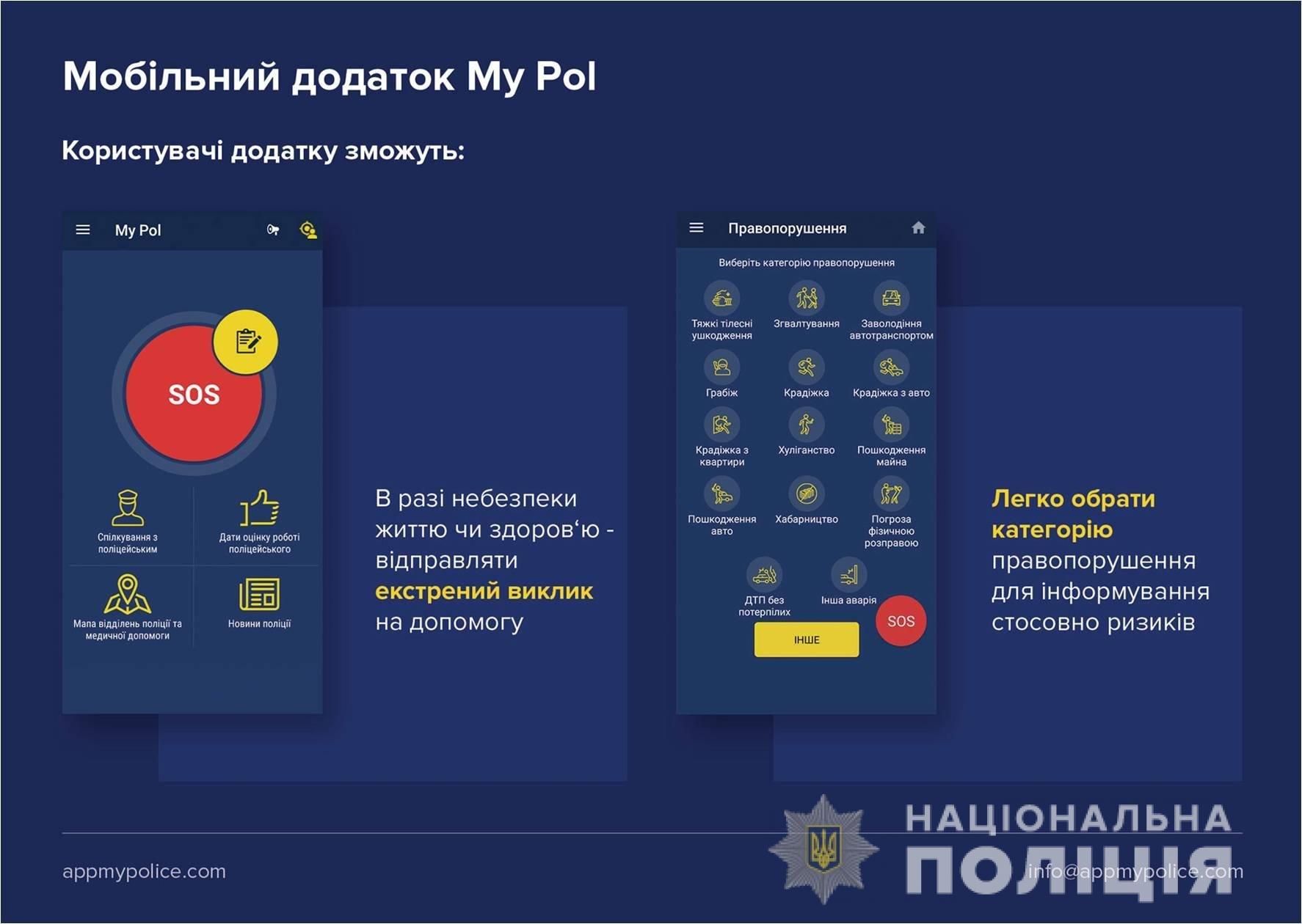 Тепер на Житомирщині викликати поліцію можна за допомогою додатка «MyPol»