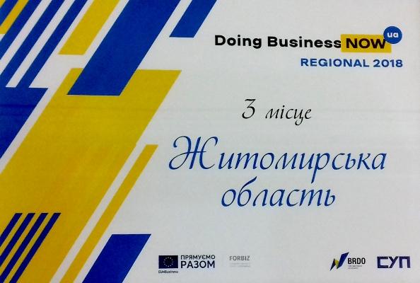 У трійці областей з найкращими умовами ведення бізнесу - Житомирщина