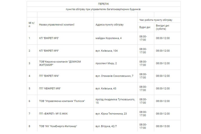 Пункти обігріву для населення в Житомирі. Список адрес