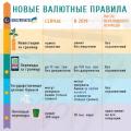 Что ждет украинцев в феврале