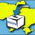Склад шести окружних виборчих комісій Житомирської області. СПИСОК