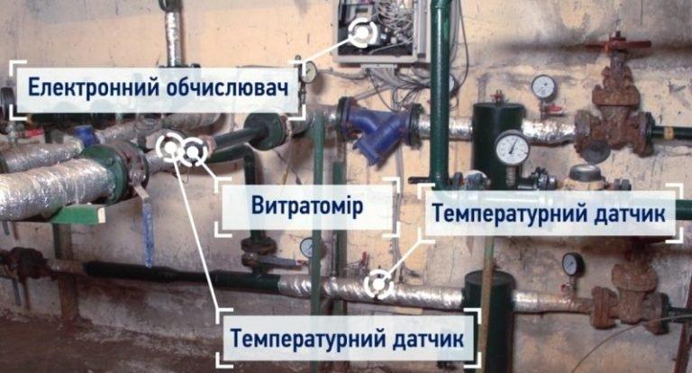 В Україні майже 80% будинків оснащено лічильниками тепла