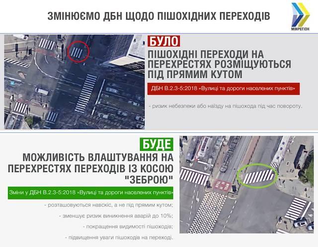 """В Україні з'являться перехрестя наземних пішохідних переходів із """"косою зеброю"""""""