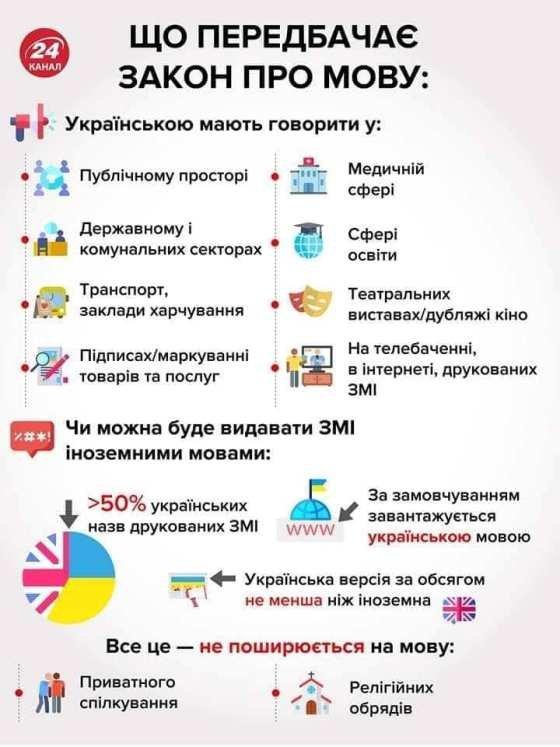 Рада ухвалила закон про українську мову