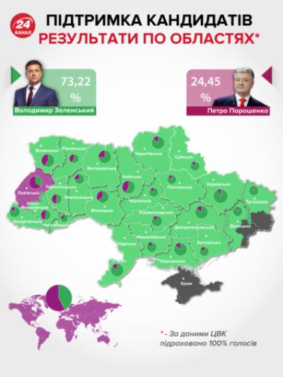 Офіційні результати виборів: наскільки відрізняються екзит-поли та коли відбудеться інавгурація