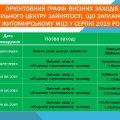 Графік виїзних консультувань Житомирського міського центру зайнятості
