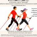У Новограді відбудеться фізкультурно-оздоровчий захід «Скандинавська ходьба»