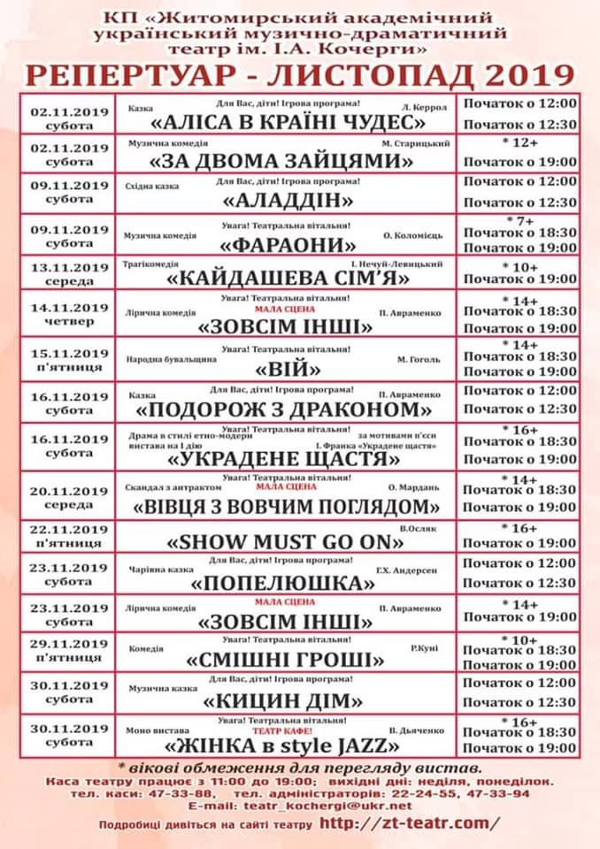 Репертуар театру  ім. Івана Кочерги на листопад