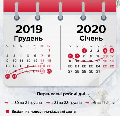 Календар вихідних на Новий рік і Різдво 2020