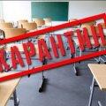 Житомирский вищий навчальний заклад оголосив про карантин