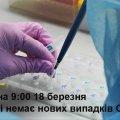 Станом на 18 березня в області немає нових випадків COVID-19