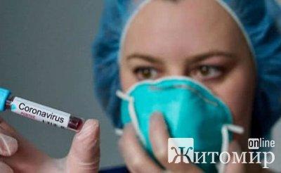 В Україні зареєстровано 804 випадки захворювання на коронавірус