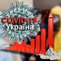 Пік COVID-19 в Україні прогнозується на 14-15 квітня