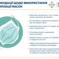 Рекомендації як носити медичну маску та рукавички