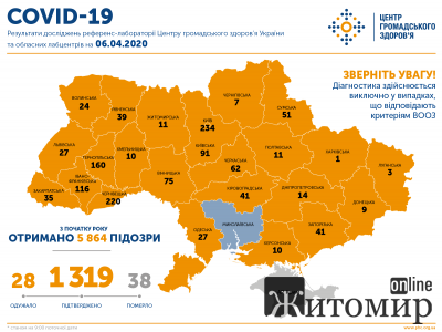 Оновлена інформація коронавірусної ситуації в Україні