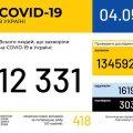 В Україні зафіксовано 12331 випадок захворювання на COVID-19