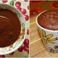 Швидкий в приготуванні та дуже смачний шоколадний кекс в мікрохвильовці
