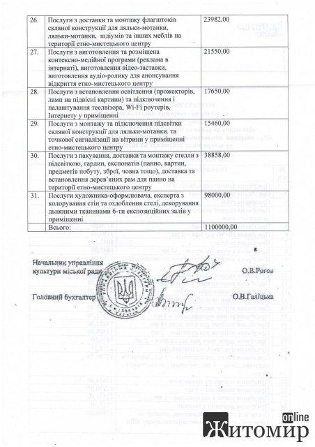 """Придбання стелли за 66 тисяч, ляльки-мотанки - 42 тис. грн - на які потреби витрачає кошти у Житомирі """"Український дім"""""""