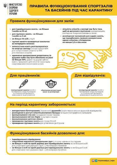 В Украине смягчают карантин: что разрешено с 1 июня