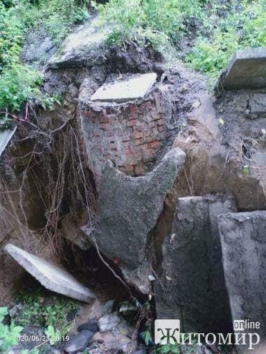 Чудновский мост в Житомире находится в плачевном состоянии. ВИДЕО. ФОТО