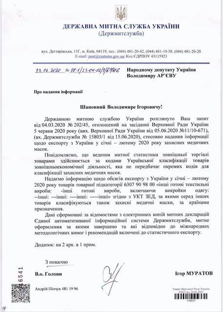Украина продала 500 тонн медицинских масок за границу перед карантином